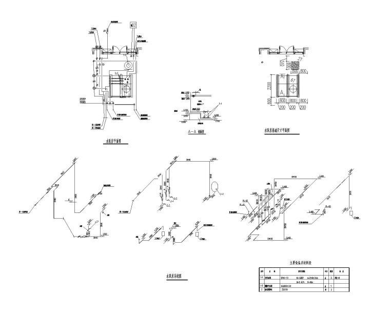 档案馆水泵房详图-布局1