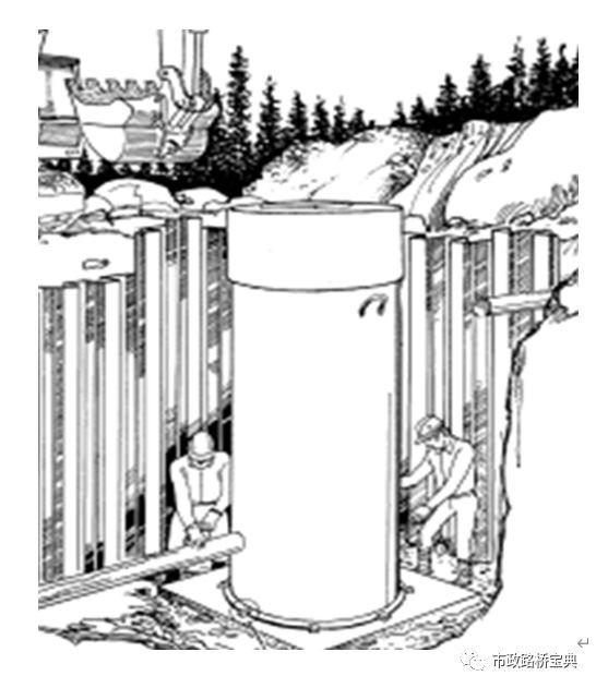一体化污水泵站施工方案_7