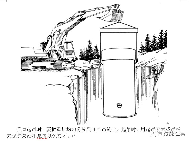 一体化污水泵站施工方案_6