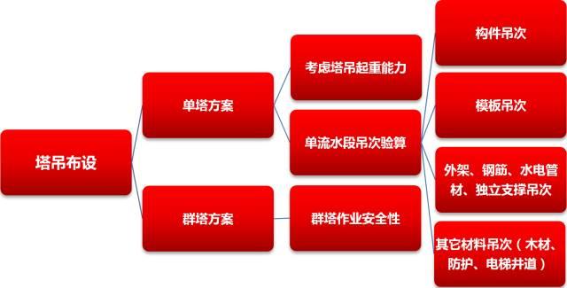 33套装配式建筑项目管理及相关资料合集_9