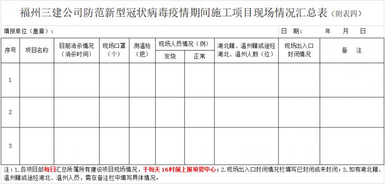 开复工工地疫情防控工作细则~_4