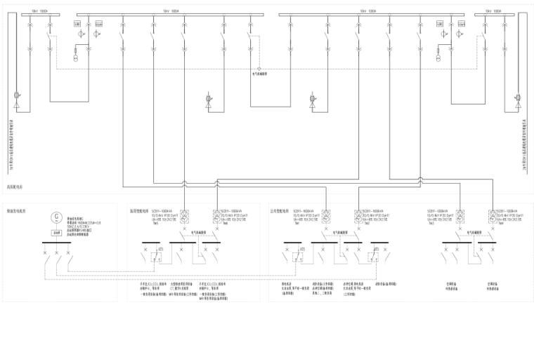 高低压配电系统图