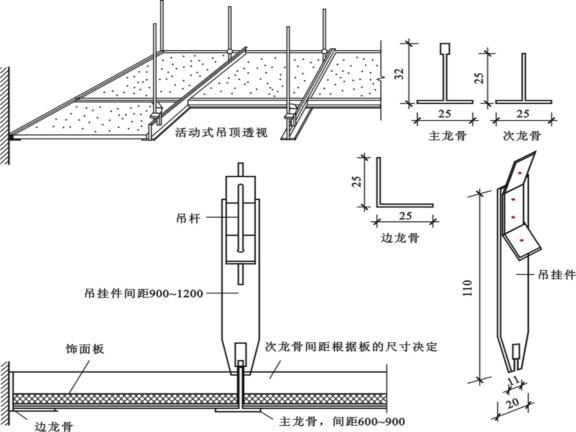 装饰装修工程之顶棚装饰构造(59页)