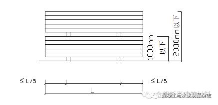 蒸压轻质加气混凝土ALC板施工工法