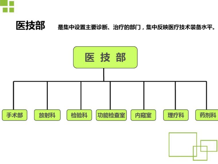 医院建筑设计_医技部设计解析1