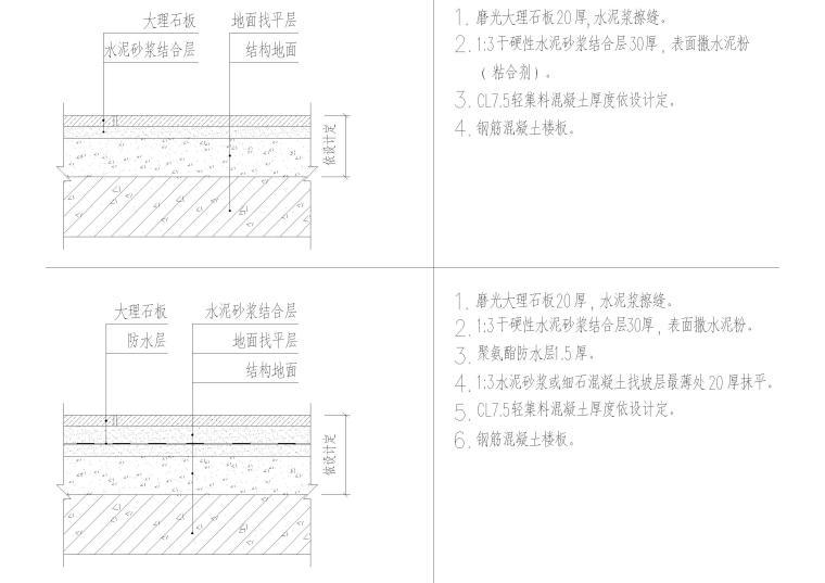 设计院标准图集-地面节点