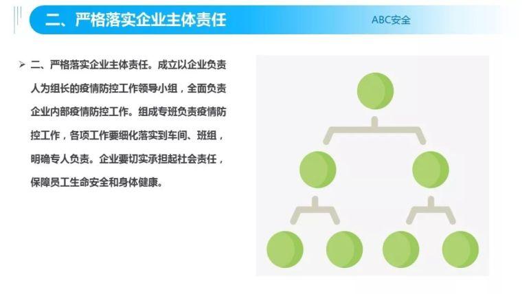 疫情复工风险告知、十项导则及防控应急方案_4