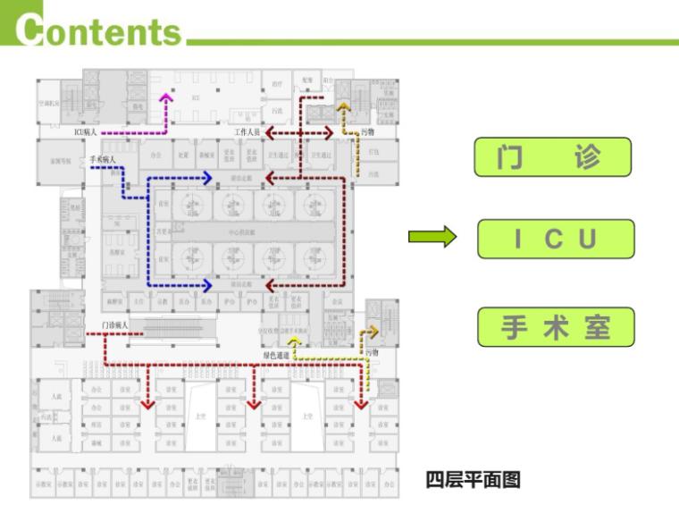 医院建筑设计_医技部设计解析5