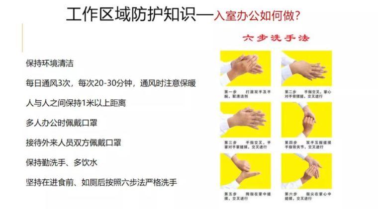 34套新型冠状病毒疫情防控应急预案合集_12