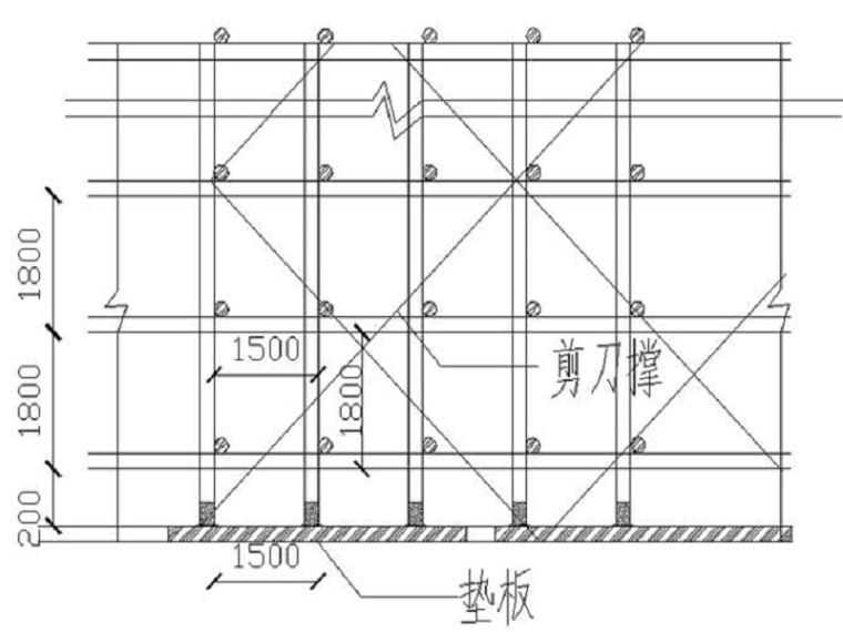圆柱墩脚手架施工平台安全技术交底