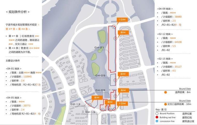 浙江现代风格综合城市规划建筑方案文本-规划条件分析