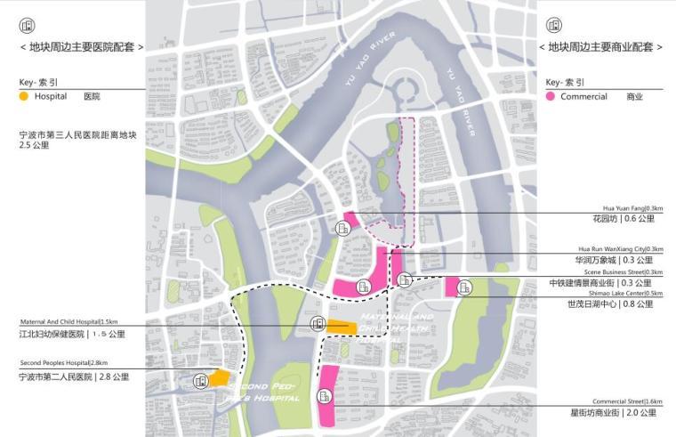 浙江现代风格综合城市规划建筑方案文本-地块周边主要商业配套