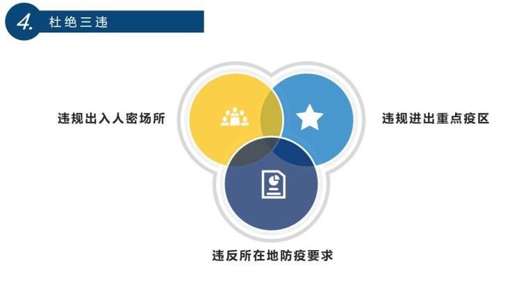 新型冠状病毒建筑安全生产思维防控疫情讲义 (4)
