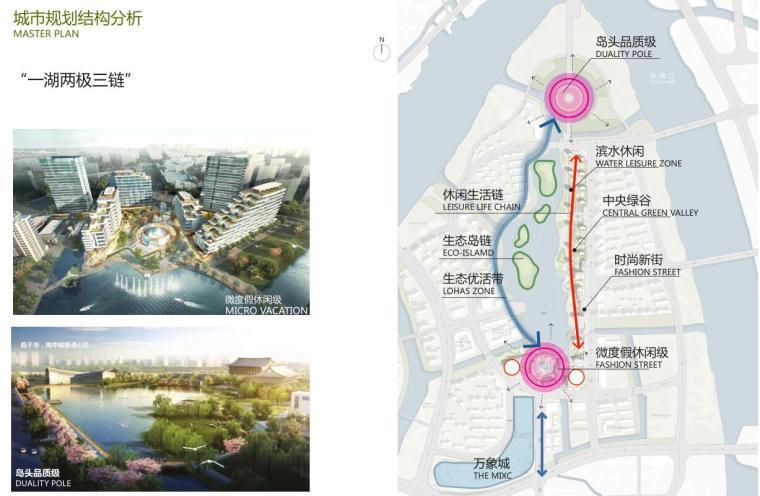 浙江现代风格综合城市规划建筑方案文本-城市规划结构分析