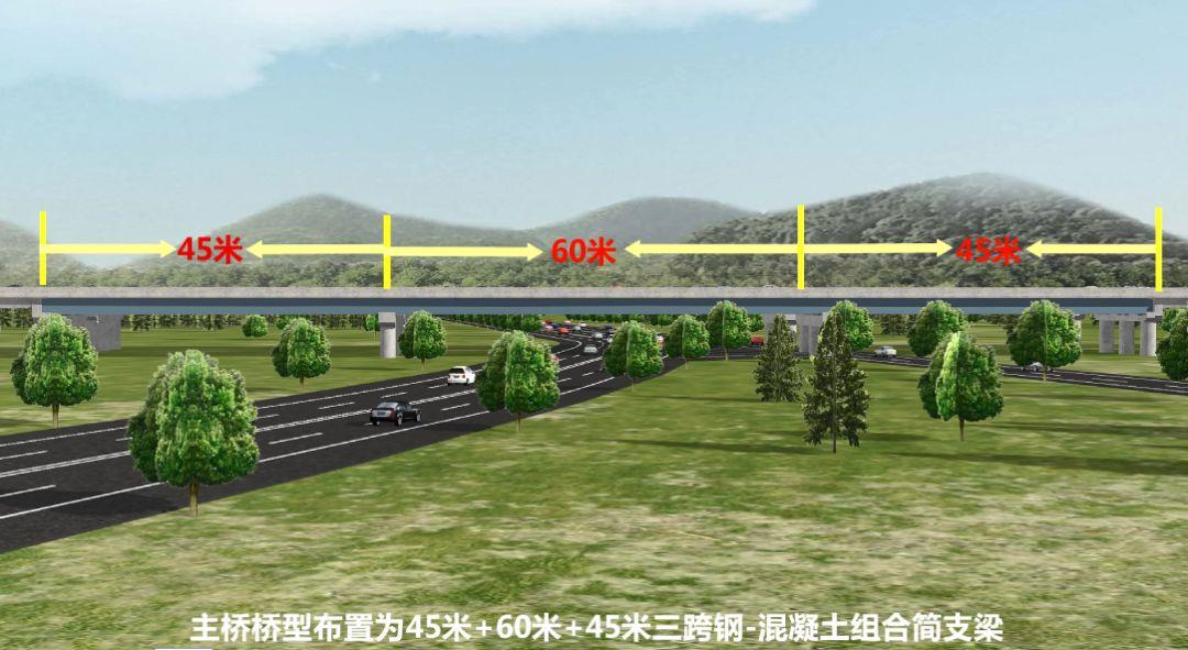 青岛机场高速公路BIM应用实践_6