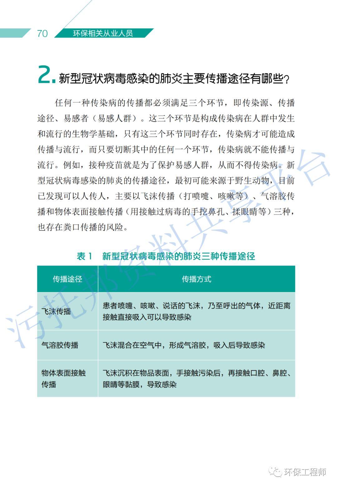 《环保从业人员新型冠状病毒疫情防护手册》_48