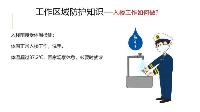 建筑工地节后复工疫情防控专项资料合集_5