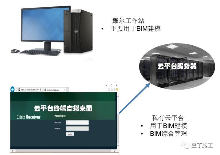 看看知名企业如何应用机电BIM_2