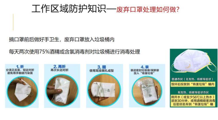 建筑工地节后复工疫情防控专项资料合集_11