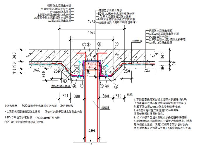 地下防水工程_抗拔桩桩头防水专项交底