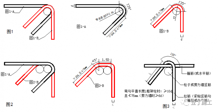 钢筋工程全过程检查验收程序与要点(附图集_9