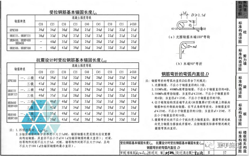 钢筋工程全过程检查验收程序与要点(附图集_22