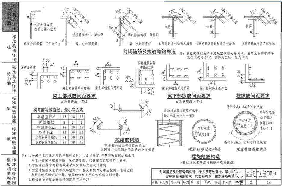钢筋工程全过程检查验收程序与要点(附图集_24
