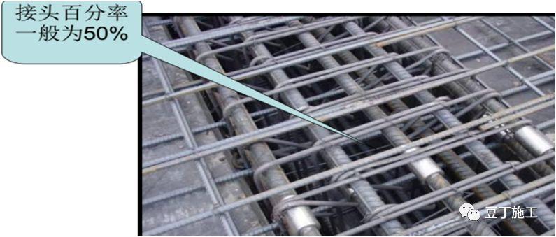 钢筋工程全过程检查验收程序与要点(附图集_21
