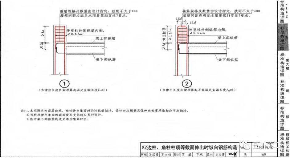 钢筋工程全过程检查验收程序与要点(附图集_31