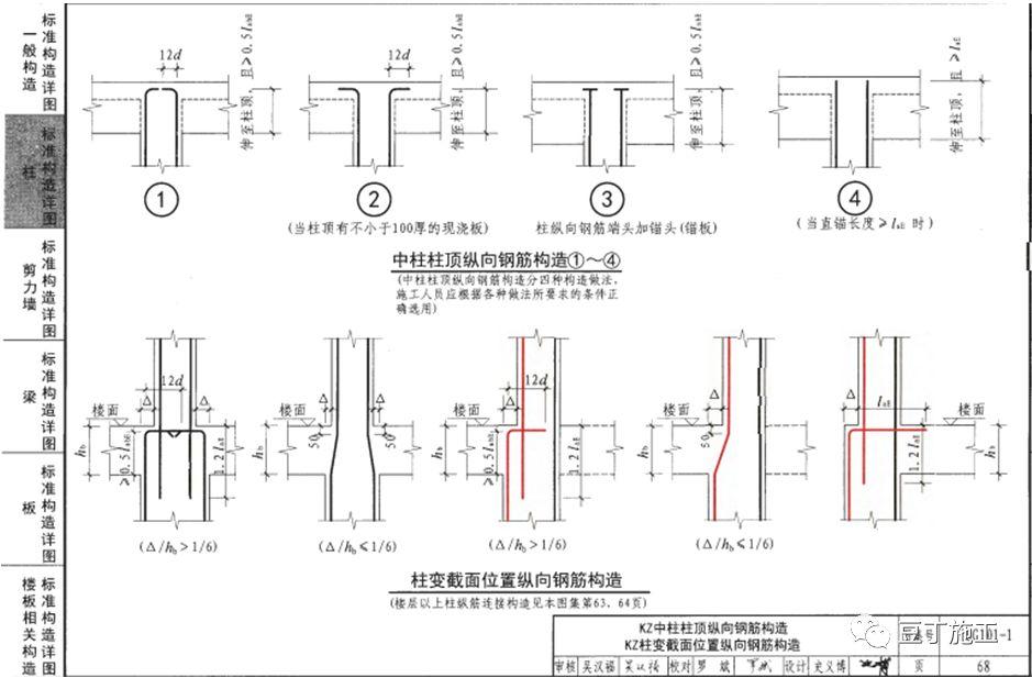钢筋工程全过程检查验收程序与要点(附图集_30