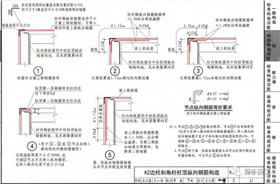 钢筋工程全过程检查验收程序与要点(附图集_29