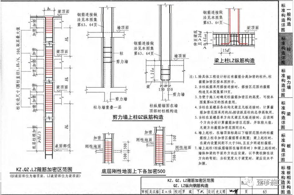 钢筋工程全过程检查验收程序与要点(附图集_28