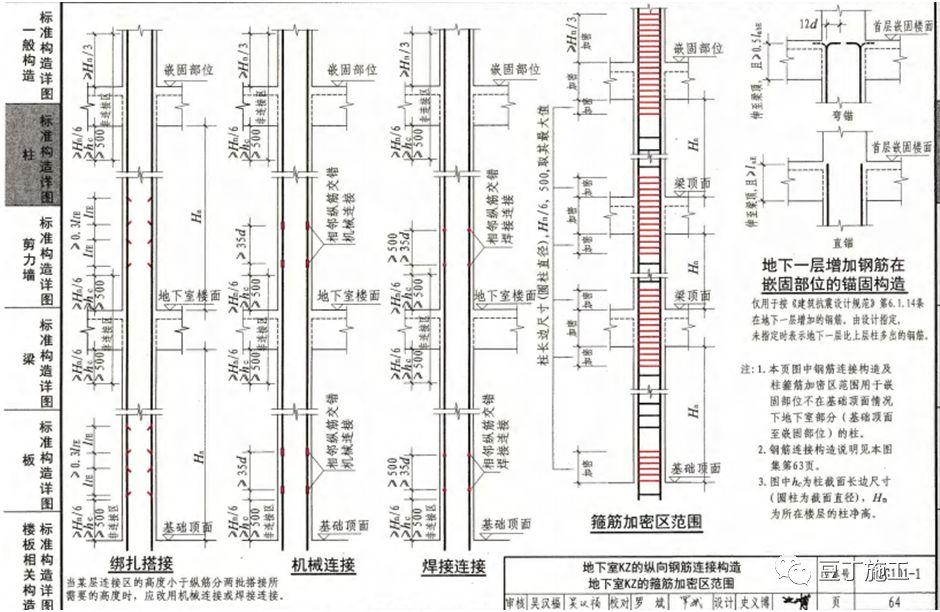 钢筋工程全过程检查验收程序与要点(附图集_27