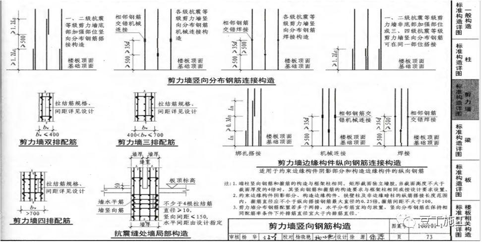 钢筋工程全过程检查验收程序与要点(附图集_33