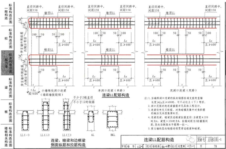 钢筋工程全过程检查验收程序与要点(附图集_37