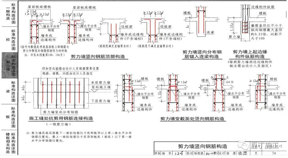 钢筋工程全过程检查验收程序与要点(附图集_34
