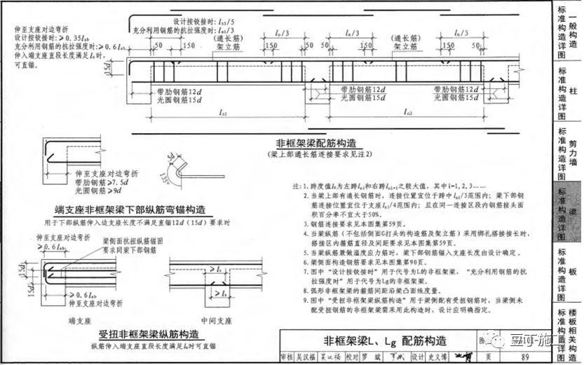 钢筋工程全过程检查验收程序与要点(附图集_47