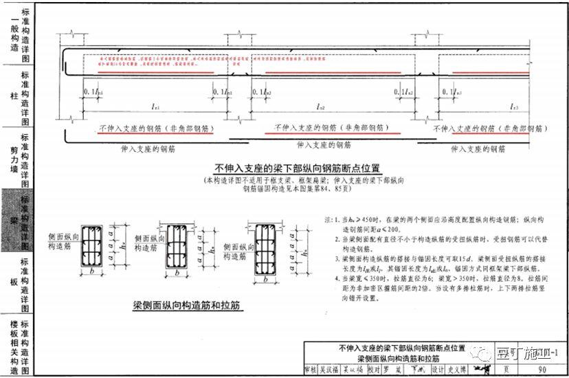 钢筋工程全过程检查验收程序与要点(附图集_48
