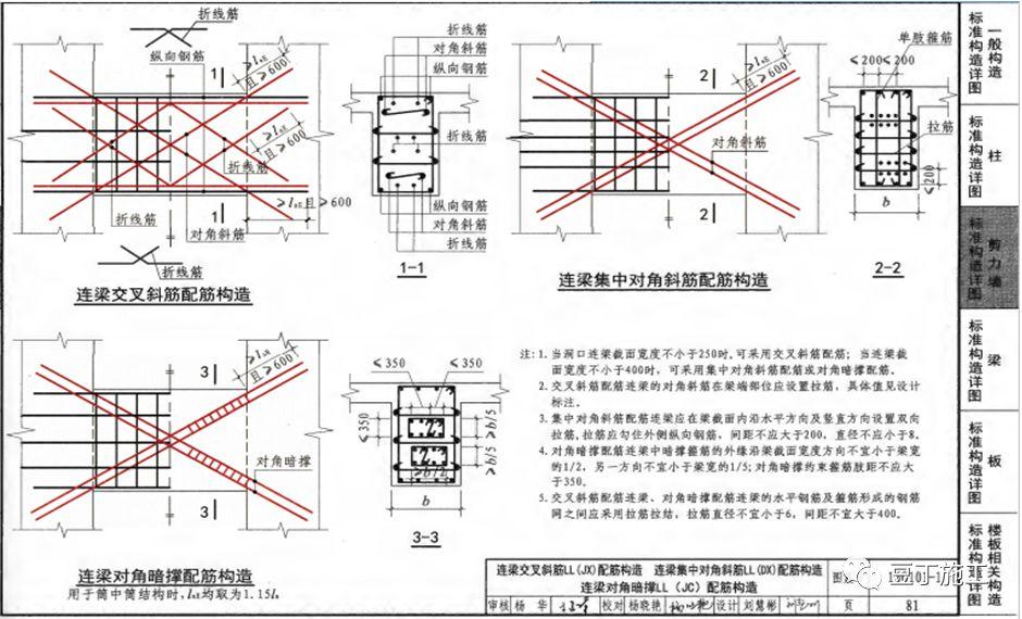 钢筋工程全过程检查验收程序与要点(附图集_40