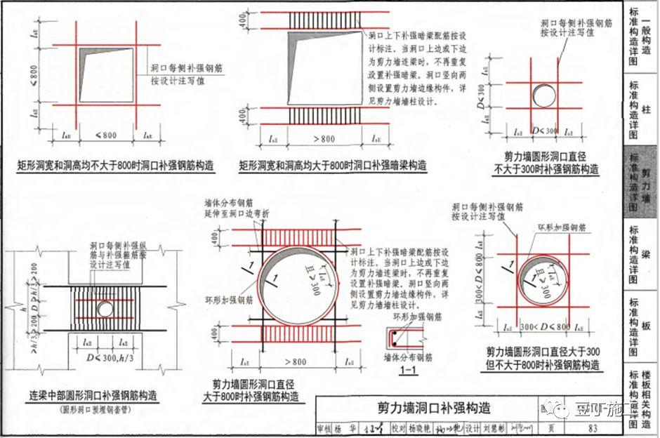 钢筋工程全过程检查验收程序与要点(附图集_42