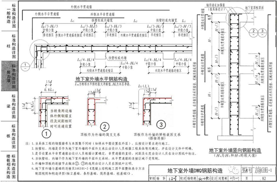 钢筋工程全过程检查验收程序与要点(附图集_41