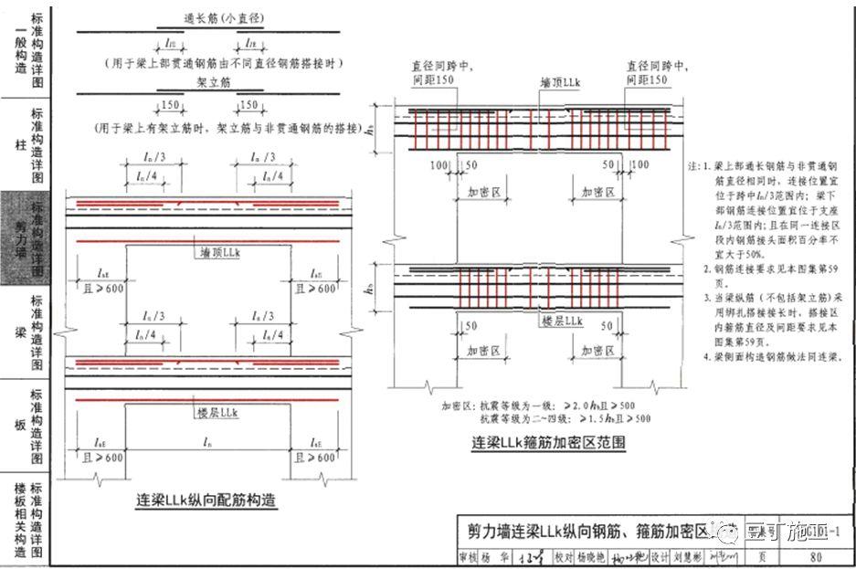 钢筋工程全过程检查验收程序与要点(附图集_39