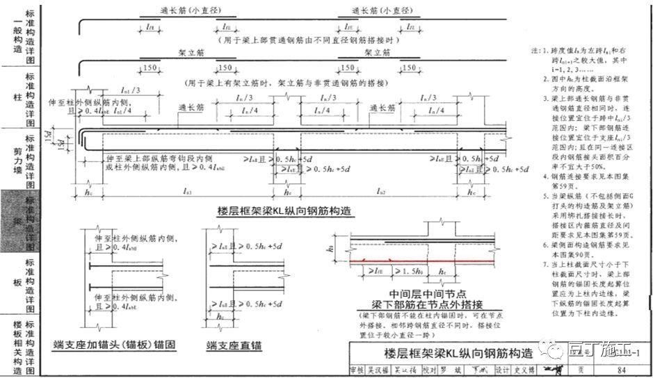 钢筋工程全过程检查验收程序与要点(附图集_43