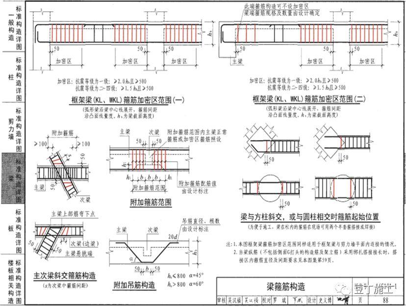 钢筋工程全过程检查验收程序与要点(附图集_46