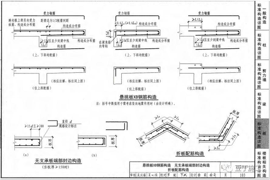 钢筋工程全过程检查验收程序与要点(附图集_55