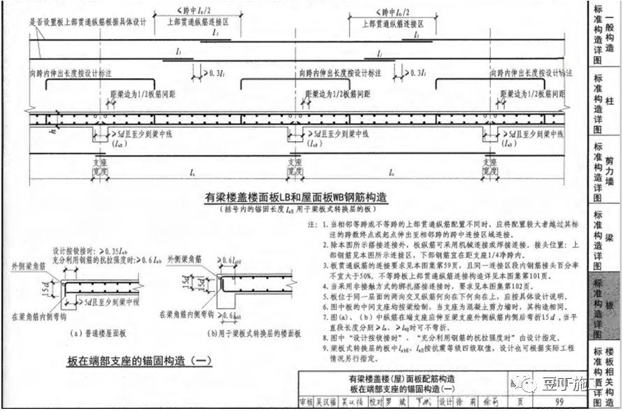 钢筋工程全过程检查验收程序与要点(附图集_51