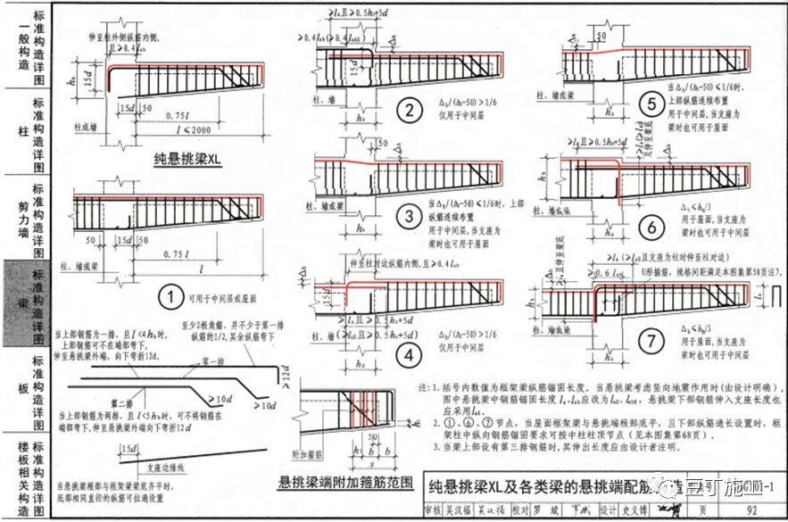钢筋工程全过程检查验收程序与要点(附图集_49