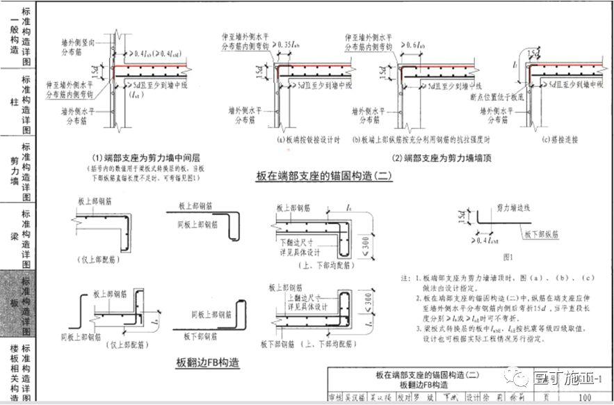 钢筋工程全过程检查验收程序与要点(附图集_52
