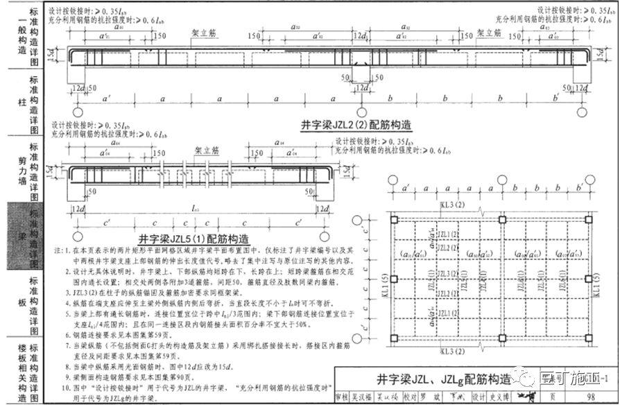 钢筋工程全过程检查验收程序与要点(附图集_50
