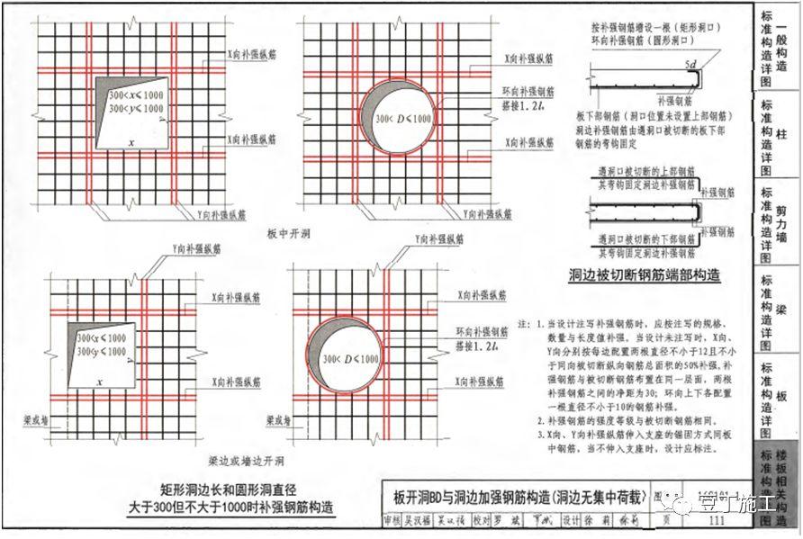 钢筋工程全过程检查验收程序与要点(附图集_59